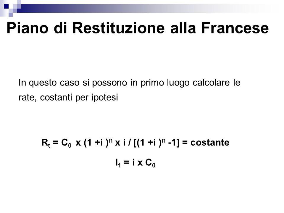 Rt = C0 x (1 +i )n x i / [(1 +i )n -1] = costante
